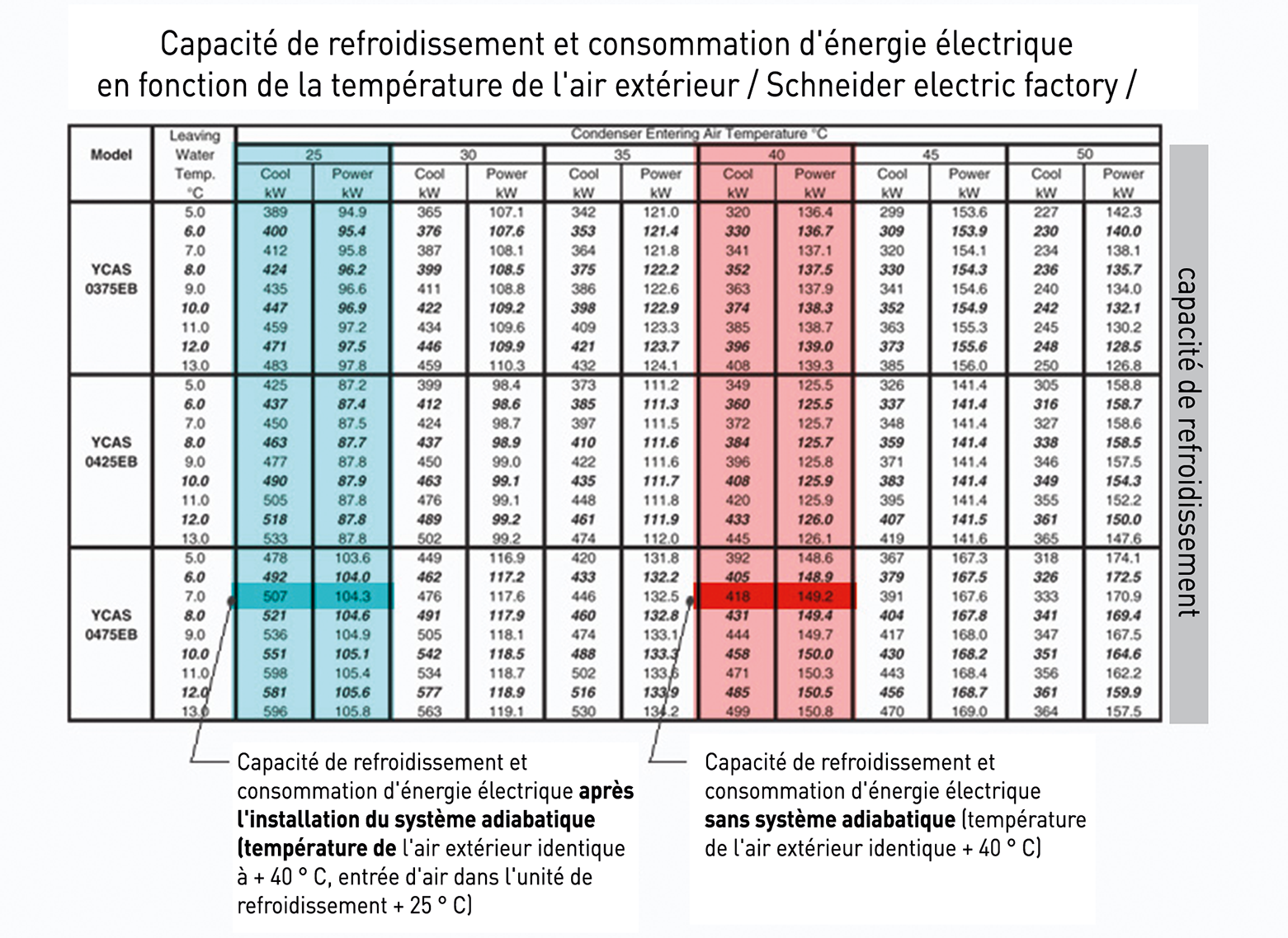 Smart-cooling-hybrid-adiabatic-panels-efficiency-proof-calculation-of-savings-at-Schneider-Electric